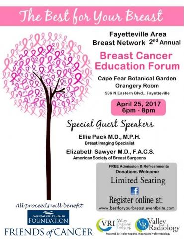 Breast Cancer Education Forum